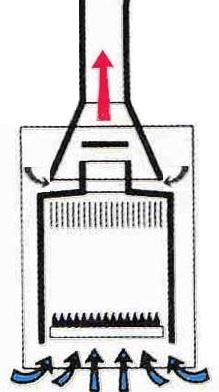 О различиях в работе котлов с датчиками уличной температуры и комнатными термостатами