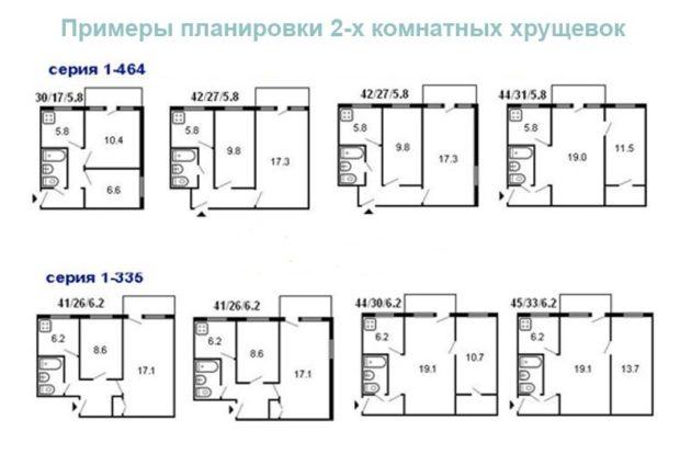 11 плюсов и 9 минусов покупки квартиры в хрущевке