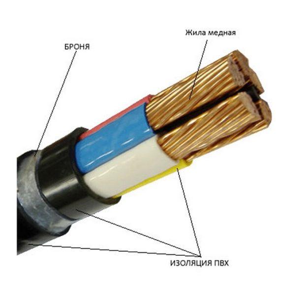 7 советов по выбору силового кабеля для частного дома