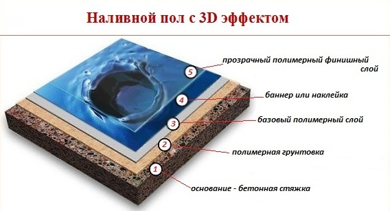 Фотообои 3Д в интерьере: 8 советов по выбору и использованию + фото